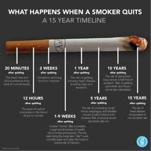 Smoker-Quit-Benefits